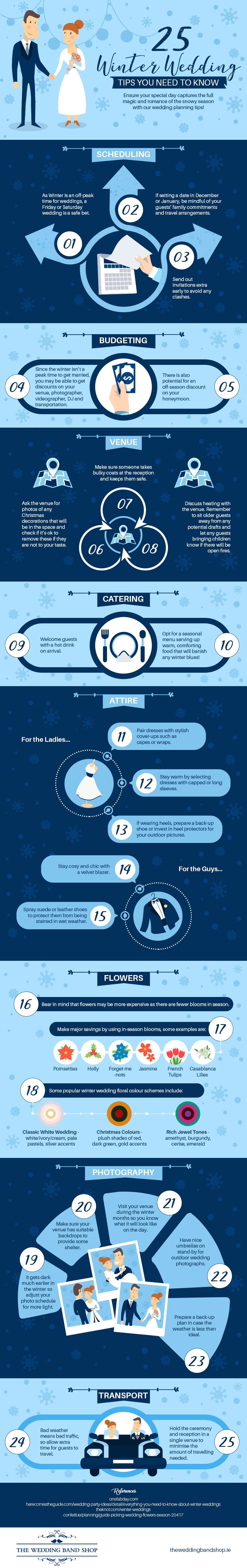 25 Winter Wedding Tips
