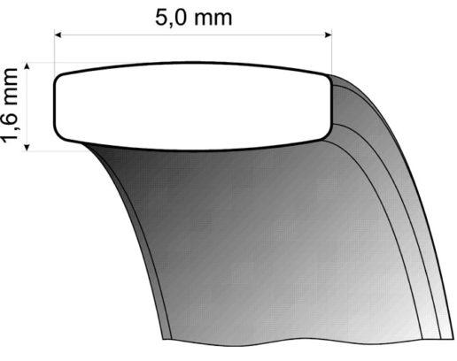 ring profile
